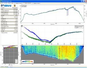 Logiciel d'exploitation hydrologique des jaugeages effectués par les courantomètres acoustiques profileurs ADCP